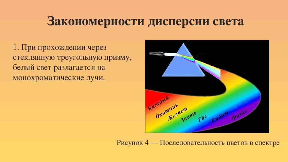 """Исследовательская работа на тему """"Дисперсия света"""""""
