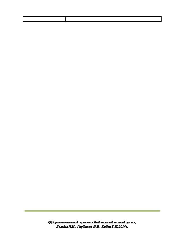 """Образовательный проект """"Мой веселый звонкий мяч"""" (авторы проекта Бельды Н.Н., Горбаток И.В., Кобец Т.П.)"""