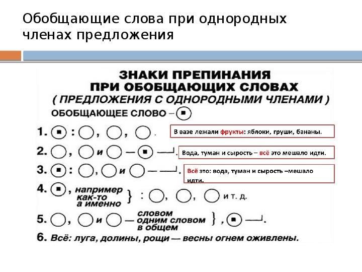 картинки из учебников биологии химии физики предложения с однородными условия