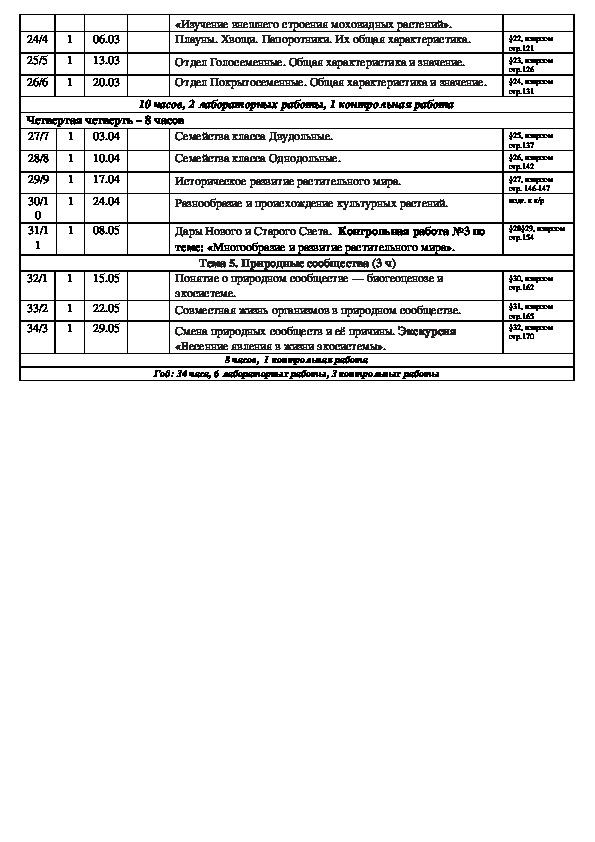 Рабочая программа  по биологии 5-8 класс ФГОС