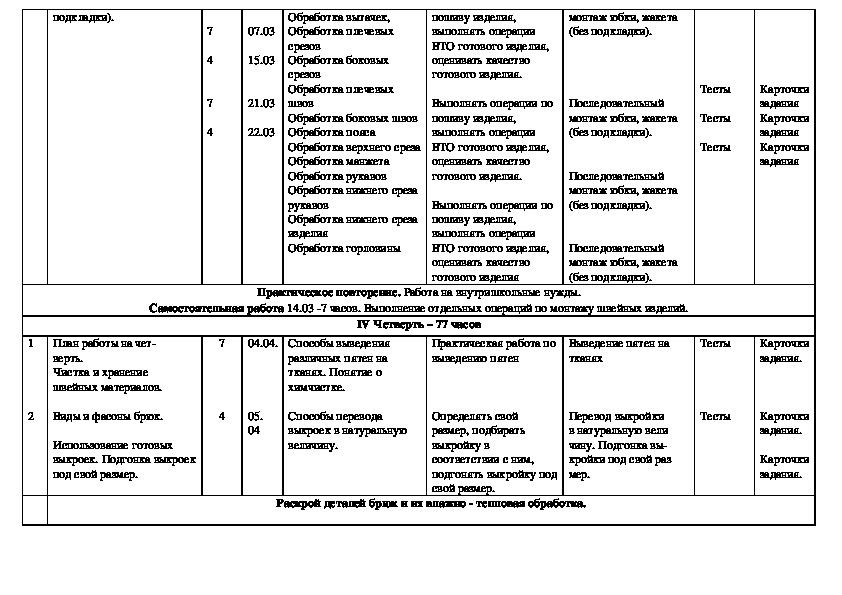 Календарно-тематическое планирование. Технология 10 класс.