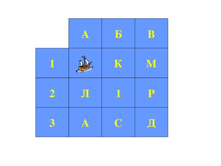 """Конспект урока по математике  в 1 классе """"Числа от 1 до 9. Письмо цифры 9"""""""