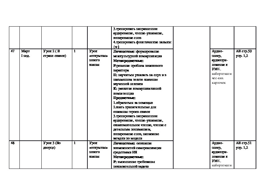 Рабочая программа по английскому языку 4 класс С.И.Азарова