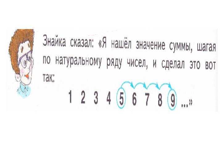 «Сложение с помощью натурального ряда чисел»