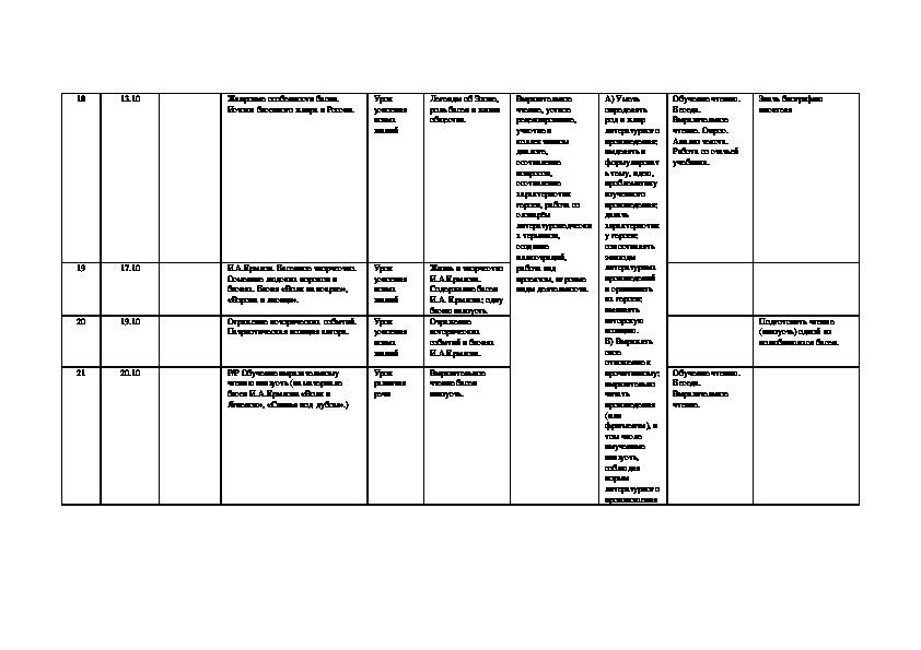 Рабочая программа по литературе  ФГОС ООО (5 класс, литература)
