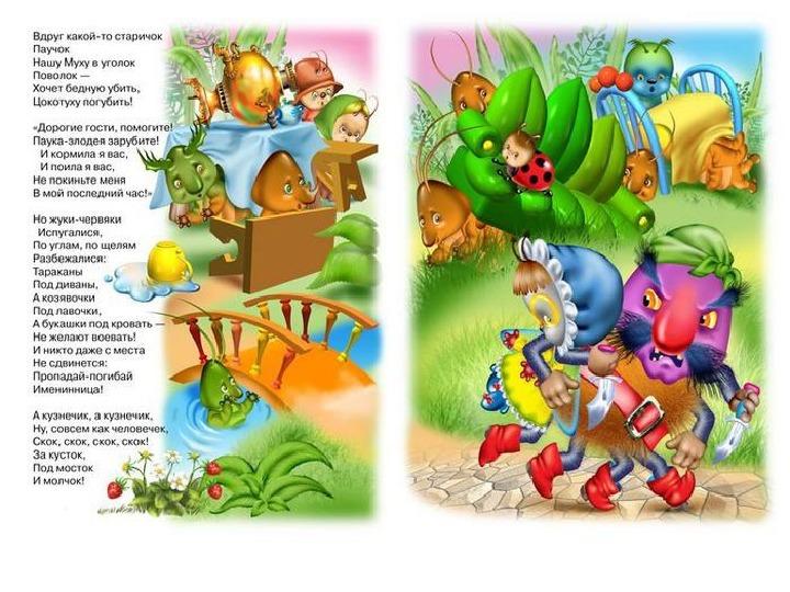 Презентация по литературному чтению. Тема урока: «Муха-Цокатуха» Корней Чуковский (3 класс).