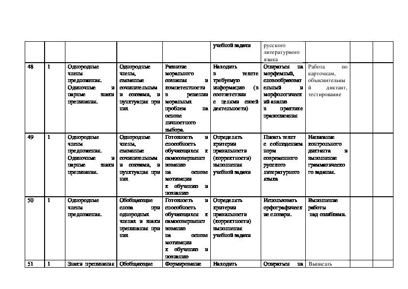 КАЛЕНДАРНО-ТЕМАТИЧЕСКОЕ ПЛАНИРОВАНИЕ (8 класс, русский язык)