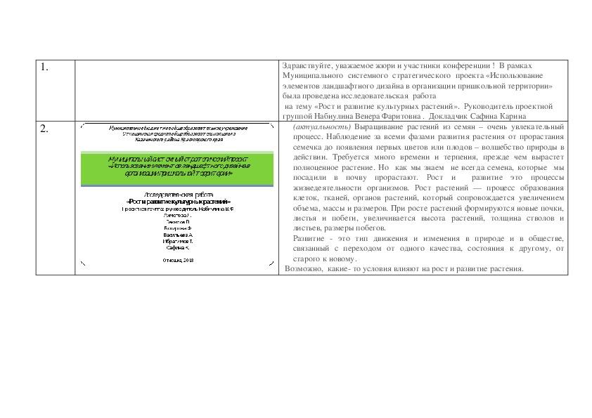 Исследовательская  работа «Рост и развитие культурных растений»