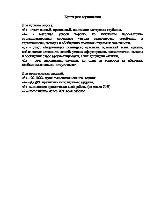 Типовые задания для итоговой аттестации (экзамена) по технологии разработки и защиты баз данных