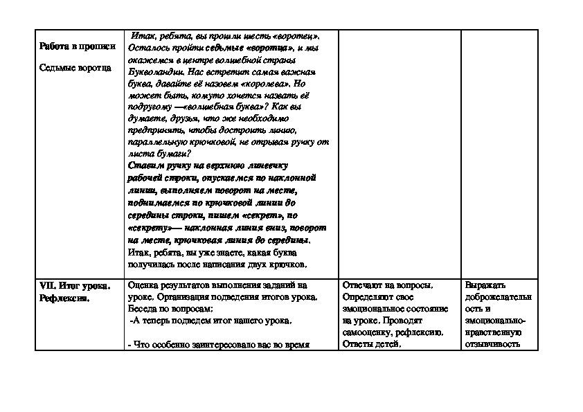 """Технологическая карта урока по теме """"Знакомство с основным алгоритмом письма"""""""
