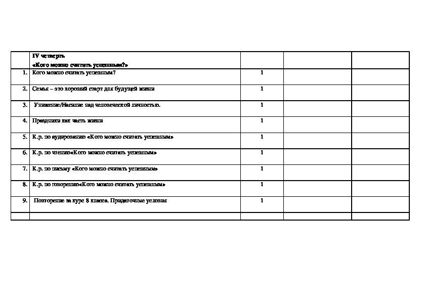 Рабочая программа по английскому языку для 8 класса (индивидуальное обучение)