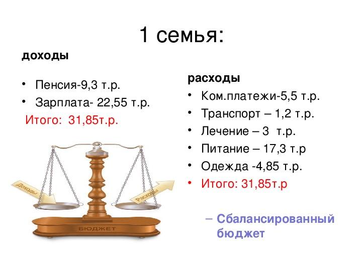Сложение и вычитание десятичных дробей