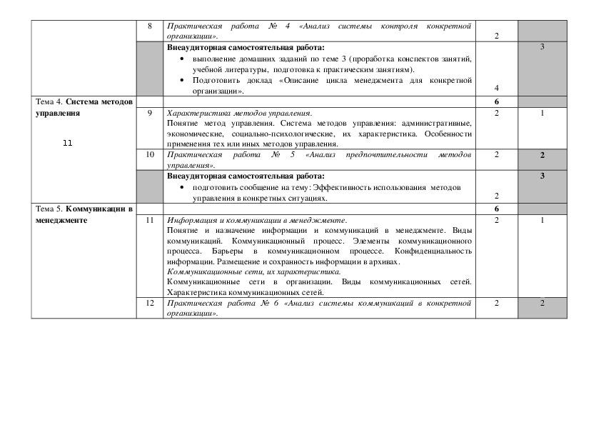 """Программа по учебной дисциплине ОП.03 """"Менеджмент"""" для специальности СПО """"Экономика и бухгалтерский учет"""""""