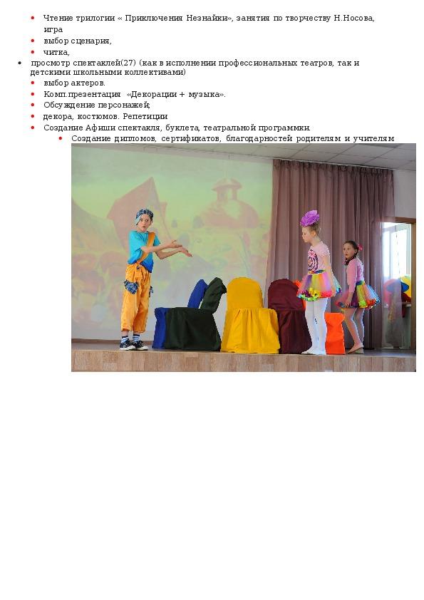 Создание Гимназических Театральных Фестивалей
