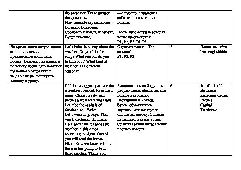 Технологическая карта урока английского языка в 6 классе.