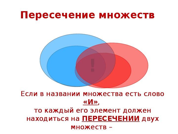 """Технология создания педагогического приема """"Интерактивный опорный конспект"""""""