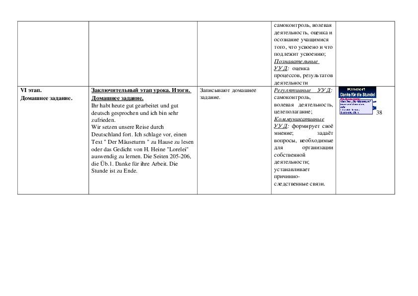Технологическая карта урока (8 класс, немецкий язык)