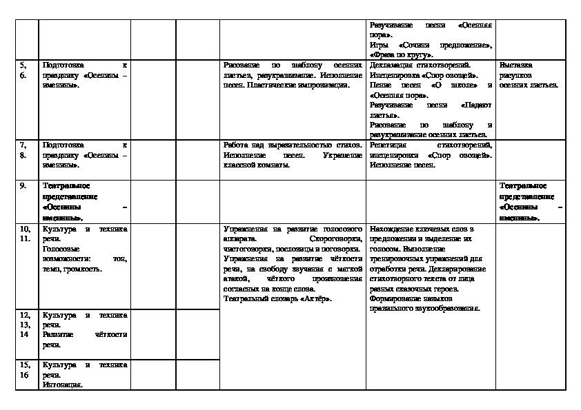 """Рабочая программа студии театрального мастерства """"Вдохновение"""" 1 класс"""