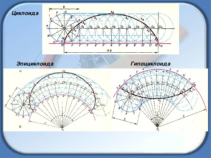 """Презентация по черчению по разделам """"Графическое оформление чертежей"""" и """"Основы проекционного черчения"""""""