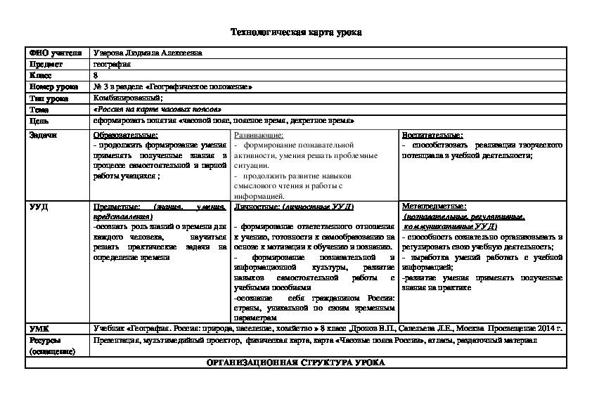 Технологическая карта урока по географии «Россия на карте часовых поясов»