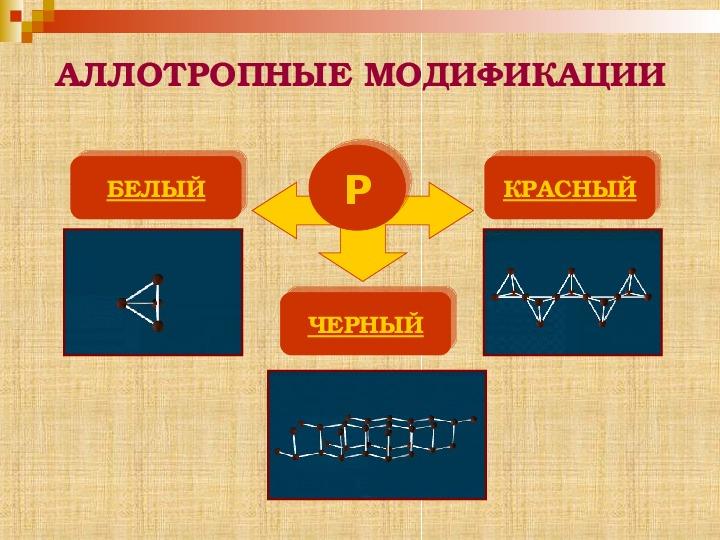 """Презентация по химии """"Фосфор и его соединения"""" 9 класс"""