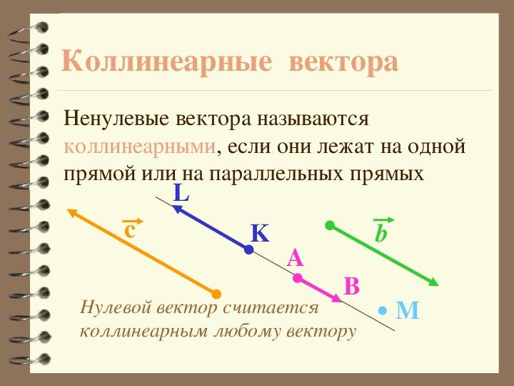 """Презентация к уроку геометрии на тему """"Векторы""""."""