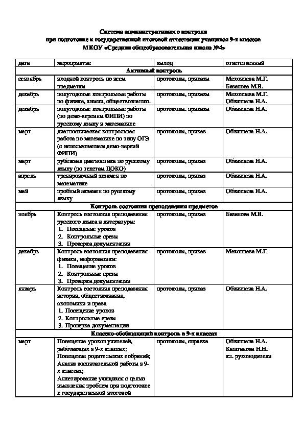 Система административного контроля при подготовке к ГИА в 9 классах