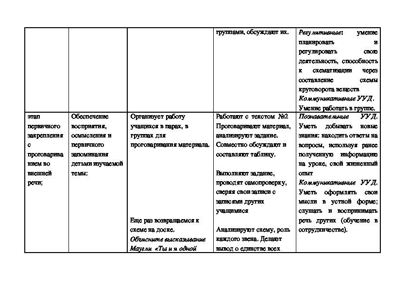 """Технологическая карта урока """"Связь живого и неживого в природе"""" 5 класс"""