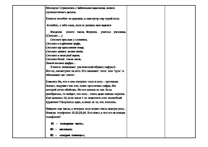 Урок  математики в 1 классе  ( Школа России) Тема:ЧИСЛО 0. ЦИФРА 0