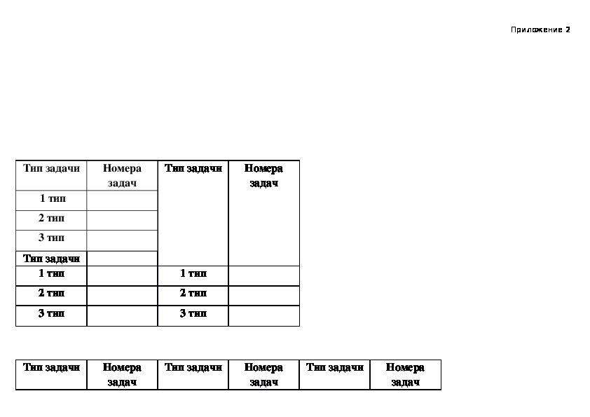 План урока по математике в 5  классе на тему : «Нахождение процентов от числа и числа по его процентам».