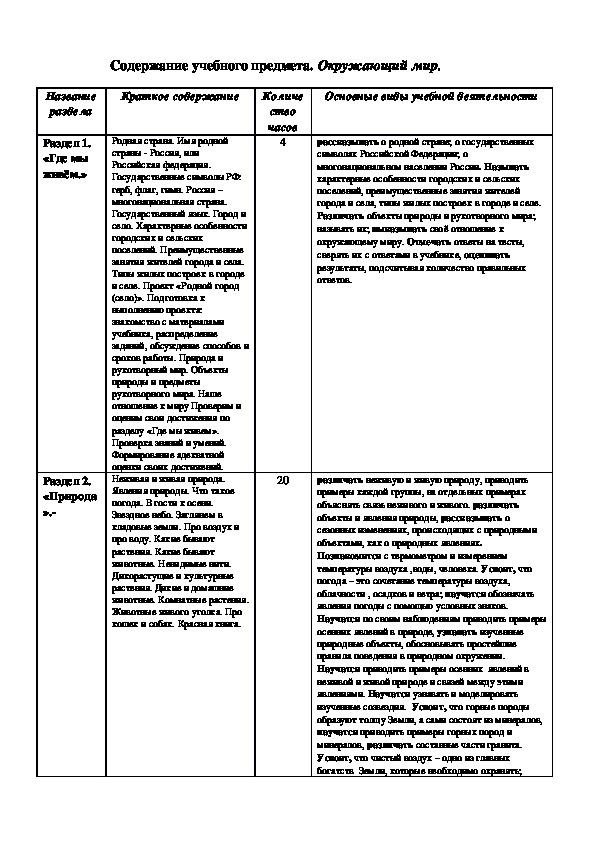 """Рабочая программа по предмету """"Окружающий мир"""" УМК """"Школа России"""" 2 класс"""