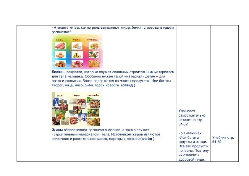 """Конспект урока по познанию мира по теме""""Наше питание """",2 класс"""