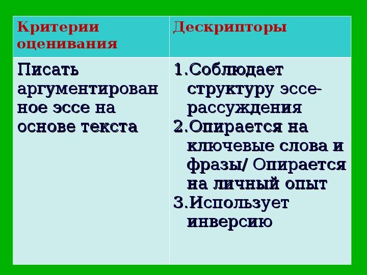 """Презентация к открытому уроку по русскому языку в 7 классе на тему """"Книга или Интернет?"""""""