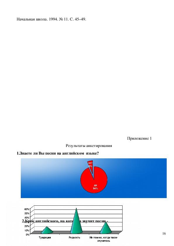 Проект: Внедрение гуманитарных дисциплин через модуль  межпредметных связей в школе.
