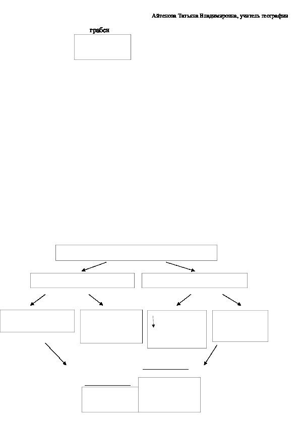 """Разработка урока по теме """"Движение земной коры"""" (6 класс, география)"""