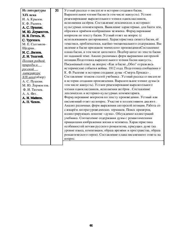 """Рабочая программа  """"Русский язык"""" 5-9 классы"""