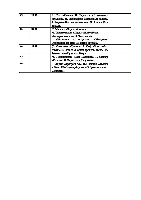 Адаптированная рабочая программа по русскому языку  для обучающихся с ОВЗ. ( 1 класс)