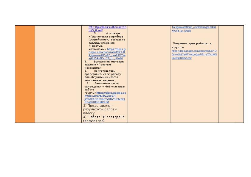 """Технологическая карта «перевернутого урока»  по теме"""" ПРОСТЫЕ МЕХАНИЗМЫ"""" для учащихся 7 класса"""
