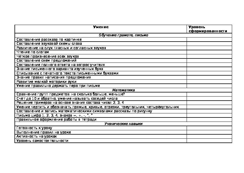 Таблица знаний, умений и навыков