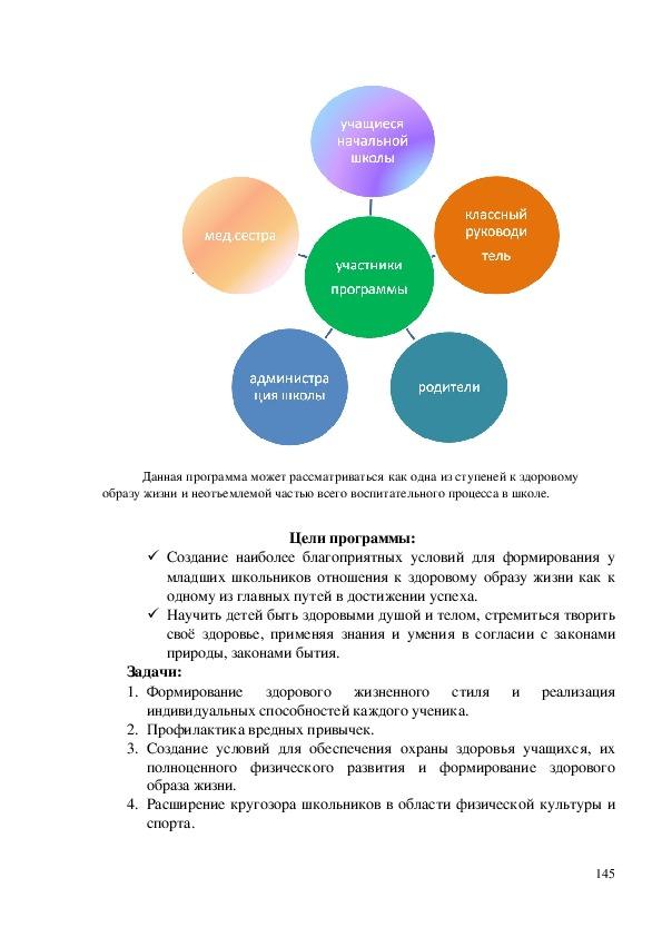 Программа по дополнительному образованию для всех кружков