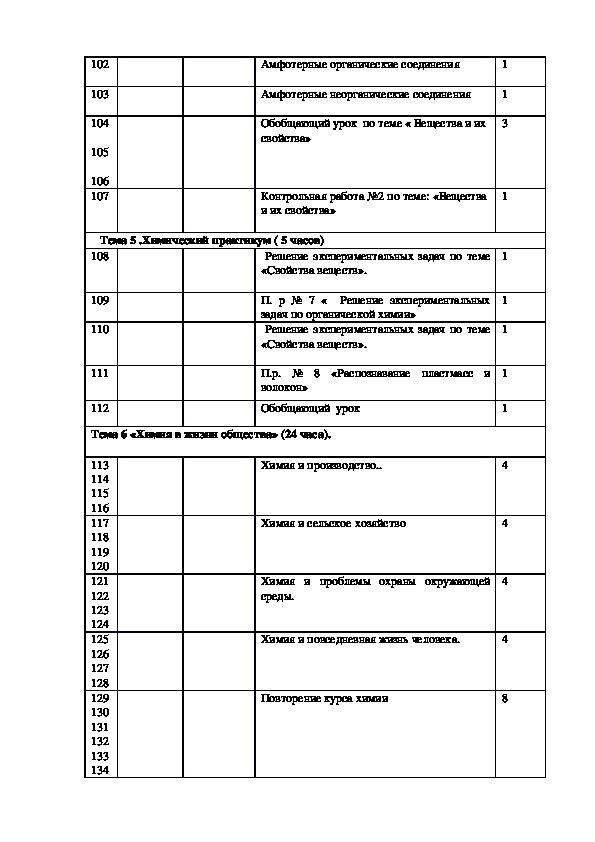 Рабочая программа по химии 11 класс Габриелян О.С. Профильный уровень