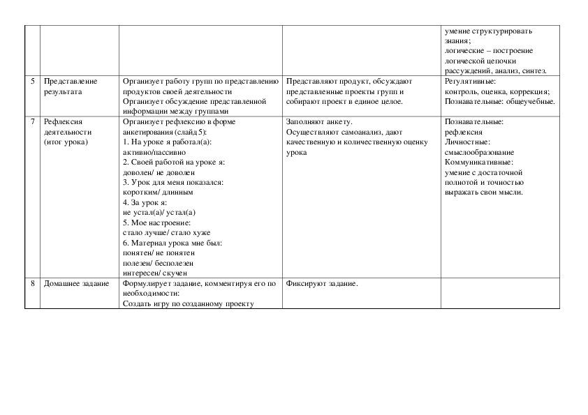 Технологическая карта урока  «Витамины»  в 8 классе базовый учебник: Биология. 8 класс: учебник для общеобразовательных учреждений / Д.В. Колесов, Р.Д. Маш, И.Н. Беляев. – М.: Дрофа, 2005. – 335 с., по программе В.В. Пасечник)