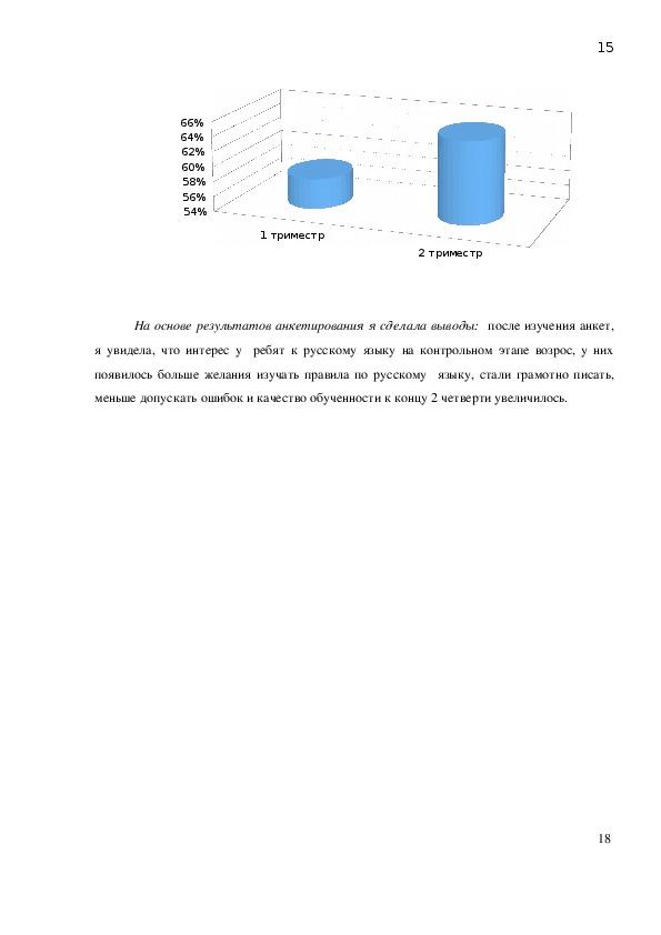Сладкая орфография НПК