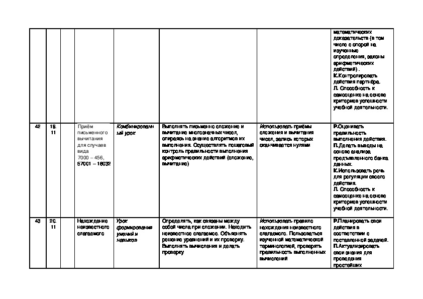 Календарно-тематическое планирование по математике.