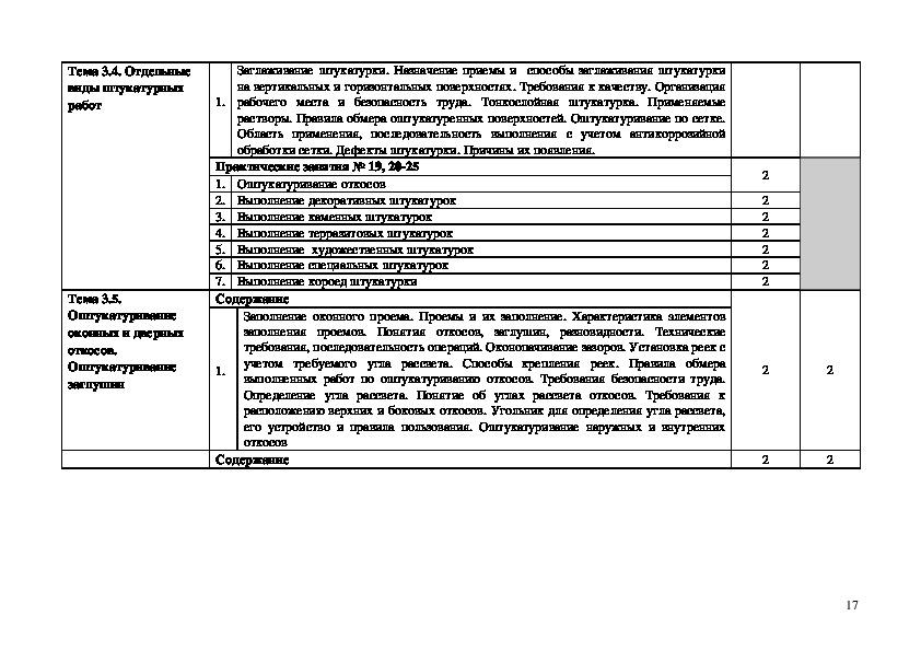 Рабочая программа профессионального модуля ПМ.01 Выполнение штукатурных работ