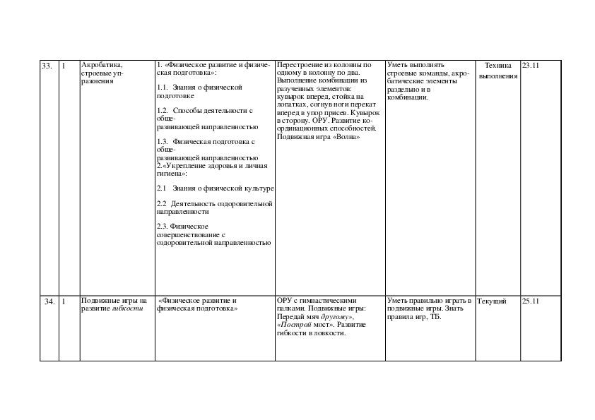 Рабочая программа по физкультуре 2 класс