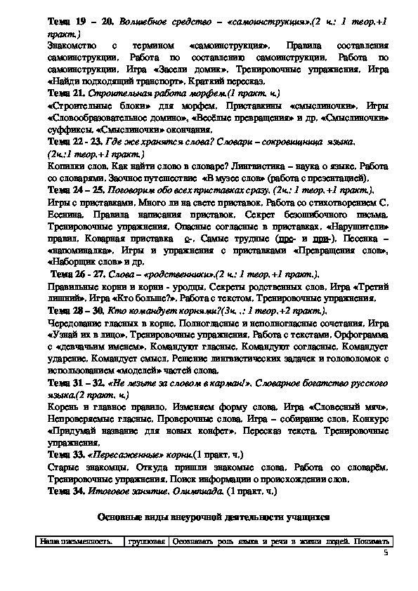 ПРОГРАММА  ВНЕУРОЧНОЙ ДЕЯТЕЛЬНОСТИ  «Школа развития речи», 2 класс