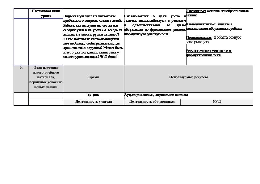 Технологическая карта урока, 2 класс, английский язык
