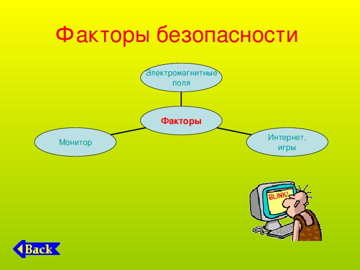 """Презентация по информатике на тему """"Требования по безопасности при работе в кабинете информатике"""""""