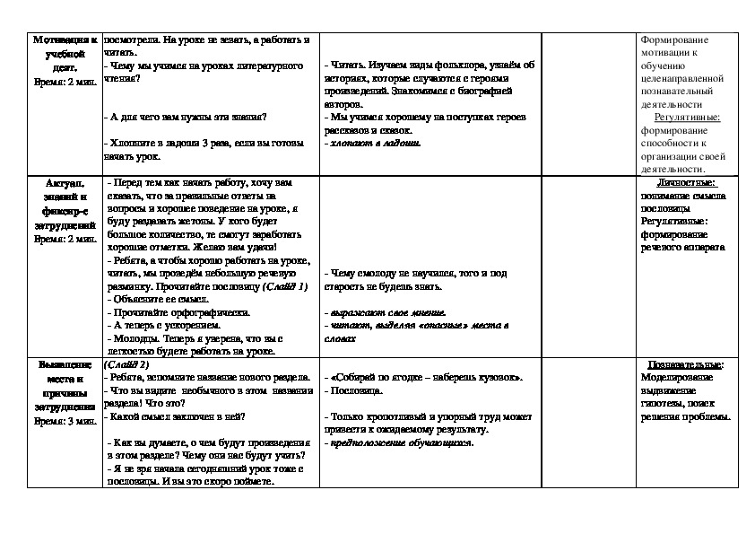 Технологическая карта по литературному чтению «Шергин Б.В. «Собирай по ягодке – насобираешь кузовок» (3 класс)